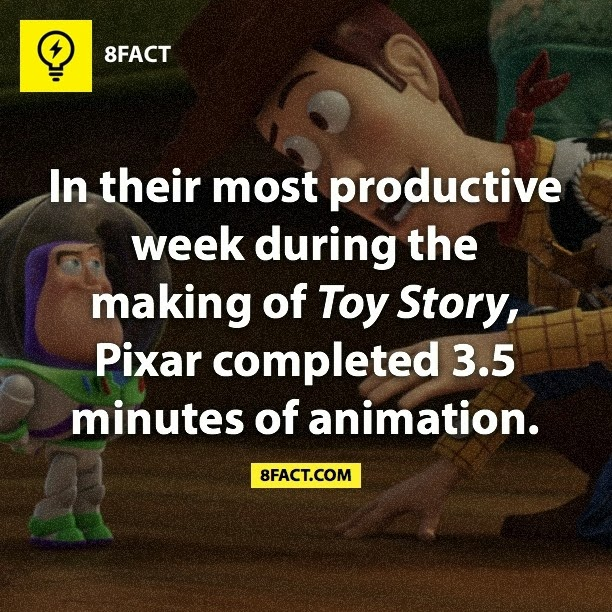 In their most productive week during the making of Toy Story,Pixar completed 3.5 minutes of animation