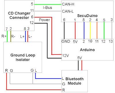 saab cd changer bluetooth auxiliary input diagrams schematics rh bluesaab blogspot com Amplifier Wiring Diagram Power Window Wiring Diagram