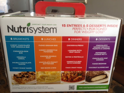 Nutrisystem weight loss meal plans