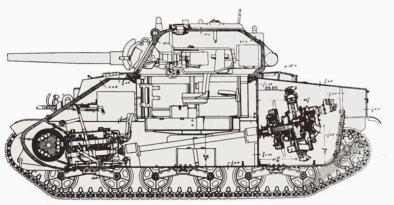 Sextant Blog  4   M4  U0026quot Sherman U0026quot  Us Army Ww Two Tank   Amerikai K U00f6zepes Harckocsi Ii  Vh    Movie