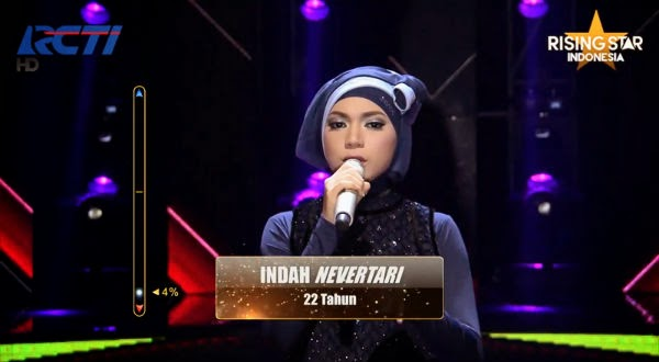 Profil Indah Nevertari Juara Rising Star Indonesia 2014