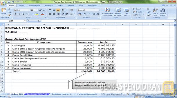 Format Perhitungan SHU Koperasi
