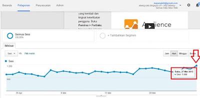 blog pengunjung 1000