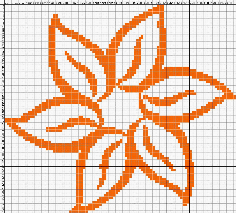 Gambar Pola Kristik Sederhana Corak Bunga Oranye Untuk Pemula