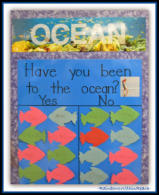 Ocean Graph {from Ocean RoundUP at RainbowsWithinReach