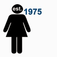 est. 1975