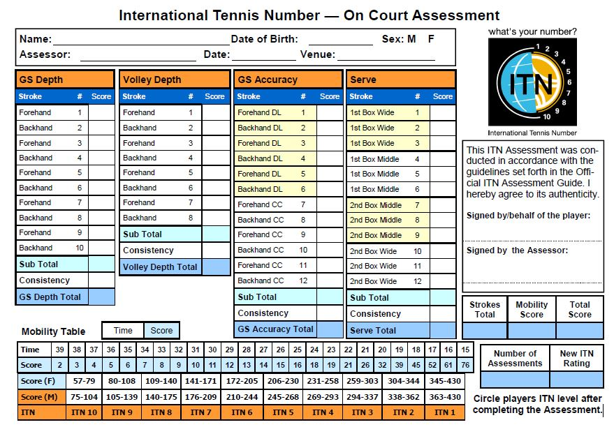 Tennis Coach In East Area  Itn On Court Assessment Score Sheet