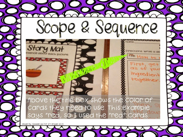 Sequencing Card Activity