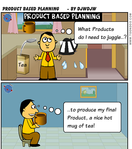 Product Based Planning - Mug of Tea