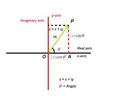 mathematics properties of conjugate complex number. Black Bedroom Furniture Sets. Home Design Ideas