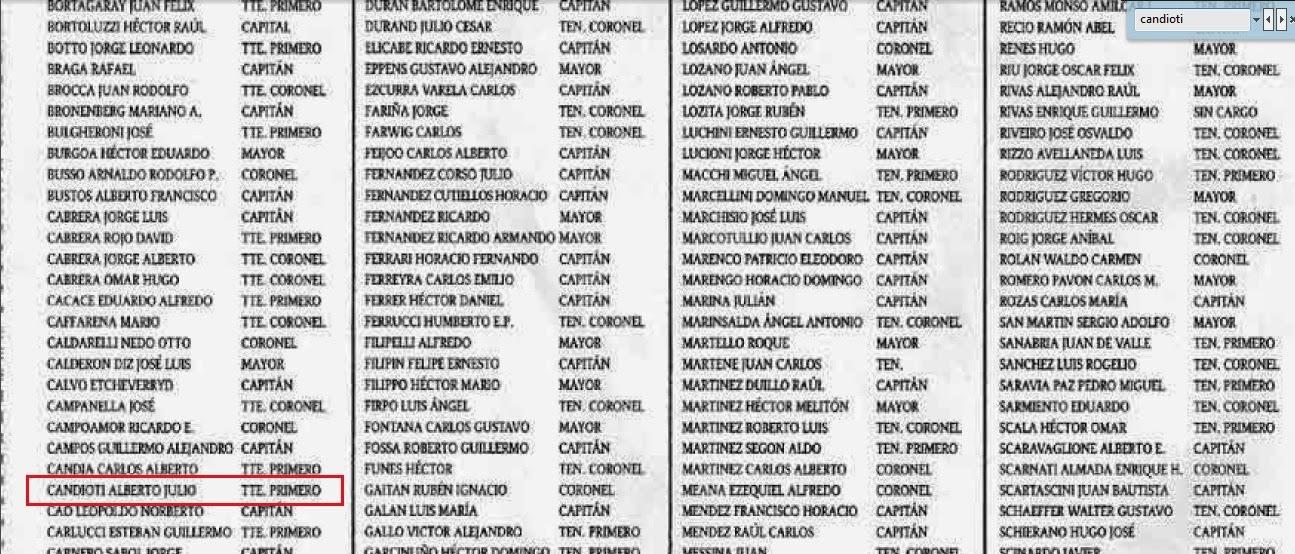 Candioti 601 dictadura