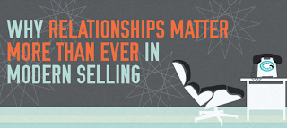 The Power Of Relationships And Modern Selling