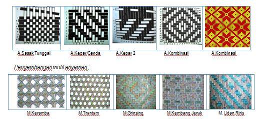 Diposkan oleh ni2konline.blogspot.com di 22.32