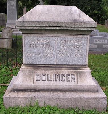Bolingers