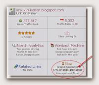 blog tips di hari raya paskah