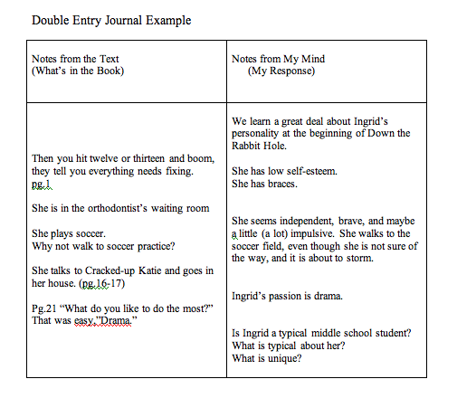 Writing matters making writing journals work for Double sided journal entry template