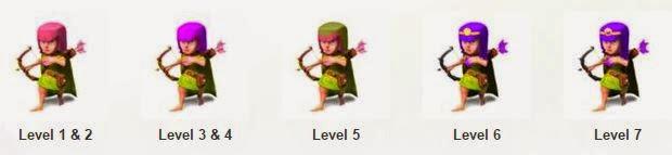 level archer