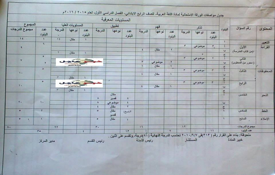 ننشر جدول مواصفات الورقة الامتحانية لمادة اللغة العربية ونماذج لإختبارات المرحلة الابتدائية