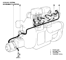 Audi A4 Stereo Wiring Diagram together with 8 1 Volvo Penta Wiring Diagram 2012 also Car Radio Power Antenna in addition Ford Transit Wiring Diagram moreover Audi Tt Wiring Diagram Pdf. on jetta head unit wiring diagram