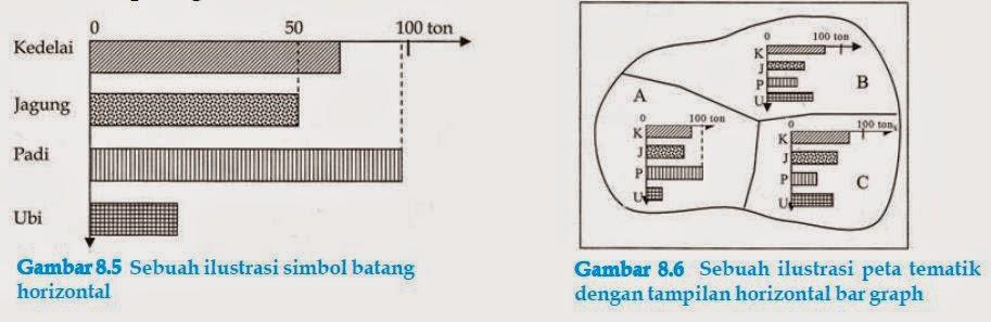contoh simbol batang horizontal
