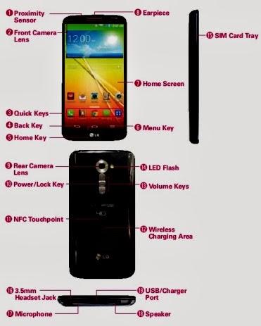 manual user guide pdf rh userguidemanualnit blogspot com LG Phones Manual LG User Manual Guide