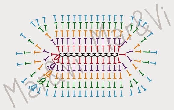 Patrón de trapillo para cesta ovalada