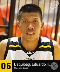 Ed Daquioag Height - How Tall