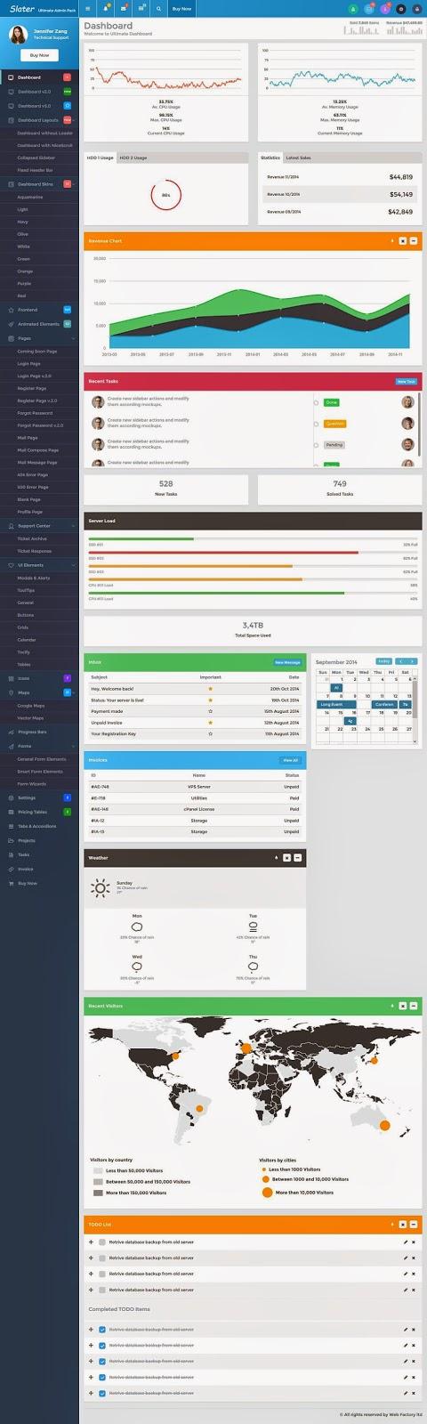 Best Bootstrap Admin Template