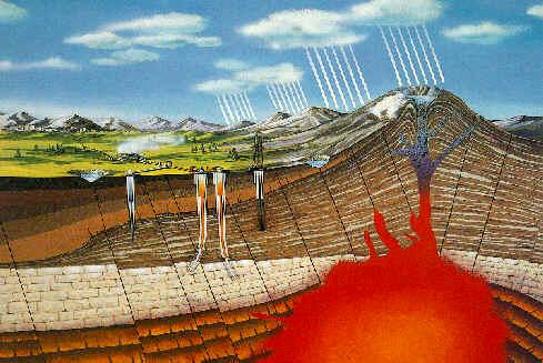 Ci ncias naturais 8 ano forte da casa artigo a enegia geot rmica - Energia geotermica domestica ...