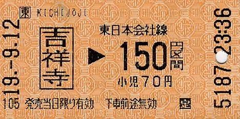 JR東日本 東京メトロ千代田線 連絡乗車券 金町駅