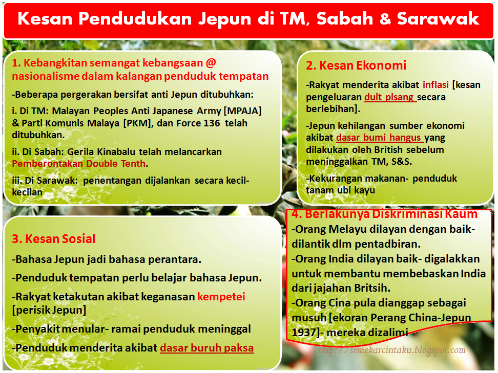 Blog Sejarah STPM Baharu: Semekar Cintaku : Pendudukan Jepun ...