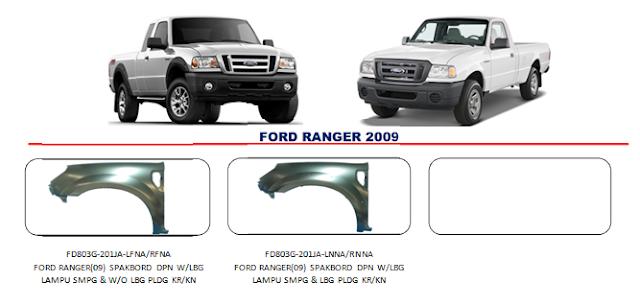Spakbord Ford Ranger 2009