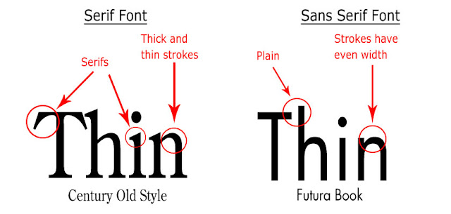 Typography tips for better blog design and user interface