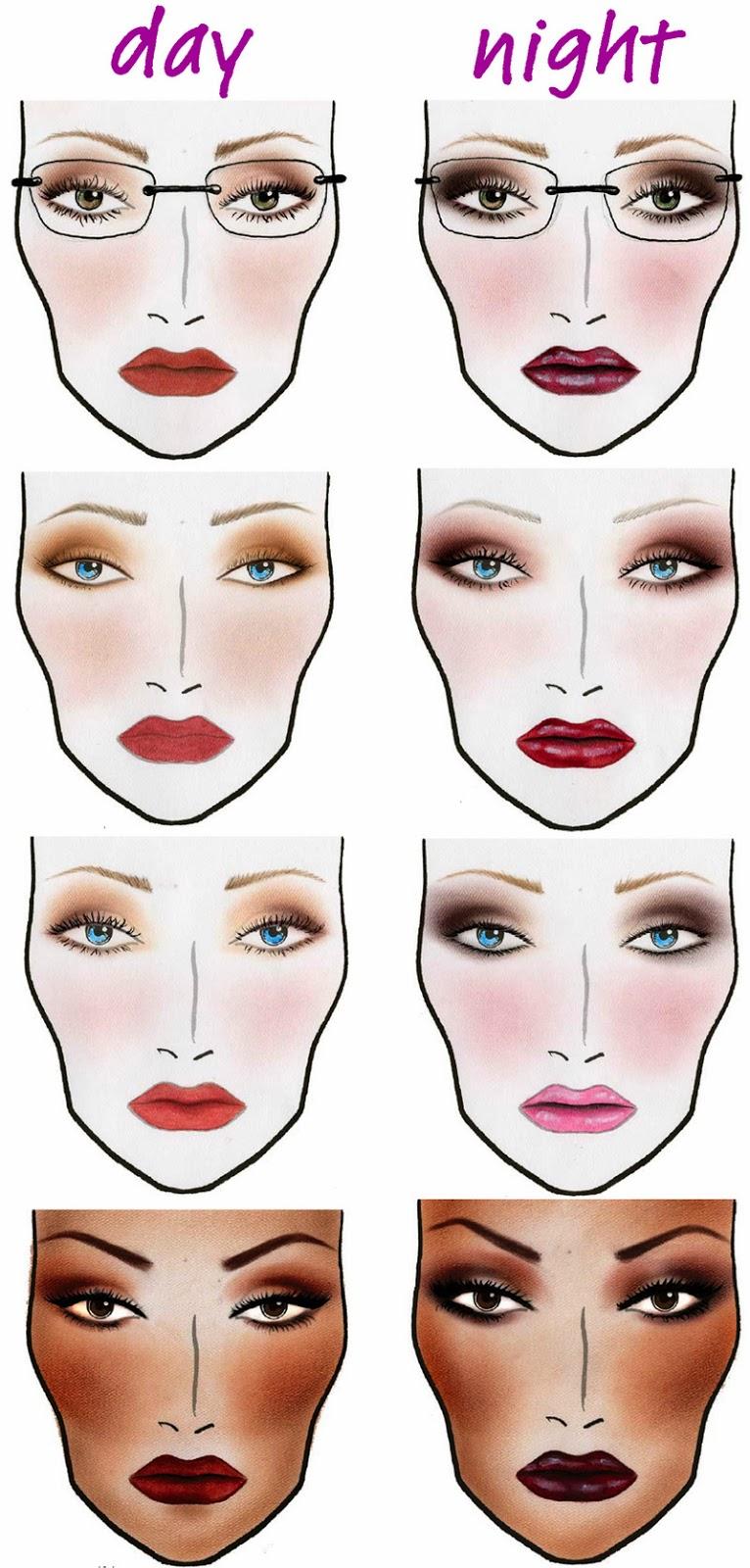 Face Chart: Easy Way To Learn Makeup - Nadhira Izzati   Malaysian ...