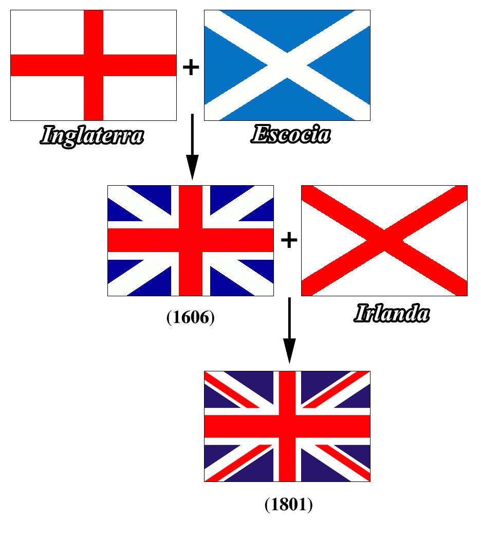Reino Unido Bandera Actual la Bandera de Reino Unido es