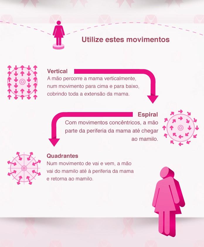 Auto exame de mama Outubro Rosa Câncer Seio INCA Detecção Precoce