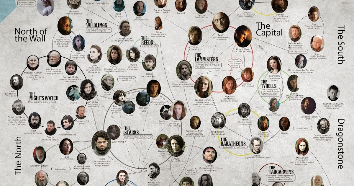 game thrones family tree hot girls wallpaper