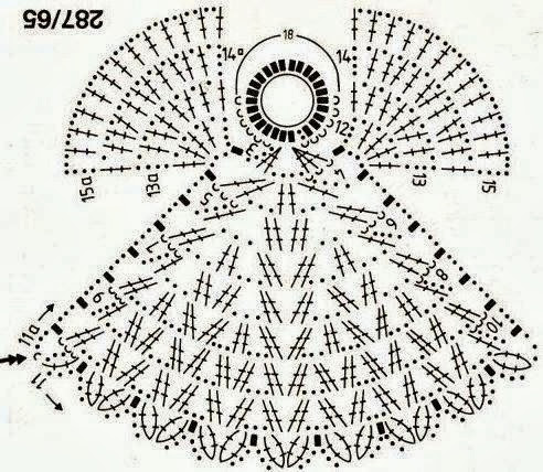 anjos em croche gráficos em croche com receita