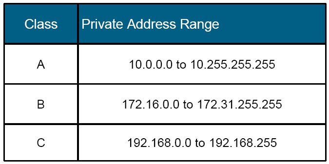 an internet protocol address ip address is a numerical label assigned to each device