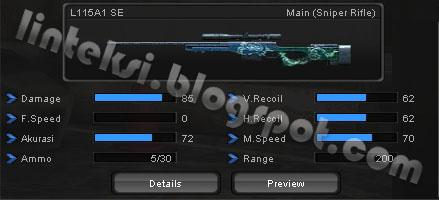Senjata Pointblank L115A1 SE