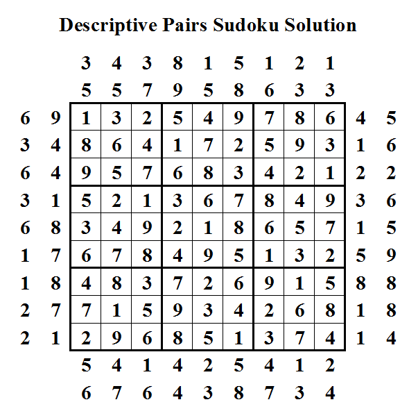 Descriptive Pairs Sudoku Solution