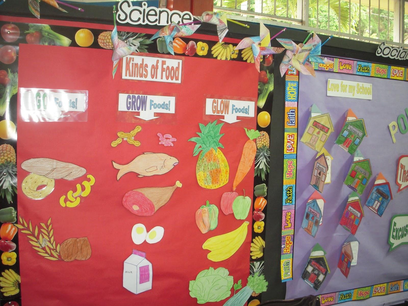 Thinkteachtalk classroom bulletin boards for Activity room decoration