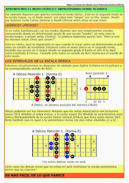 Clase sobre el uso del modo Dórico en Guitarra. Aprendiendo el Modo Dórico e Improvisando sobre Acordes