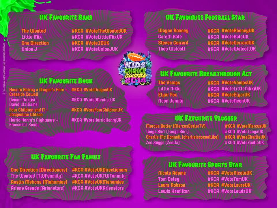How to Vote on Twitter' guide via Nickelodeon UK's official Facebook ...