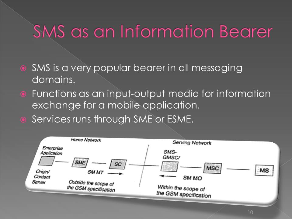 short message service technology Sms (short message service)  a new network element required was a specialized short message service  through these organizations the technology was made freely.