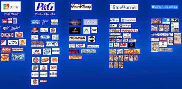 the big 6 media conglomerates essay