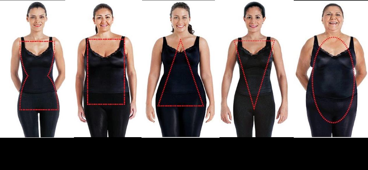 Hourglass Body Type Women - Hot Girls Wallpaper