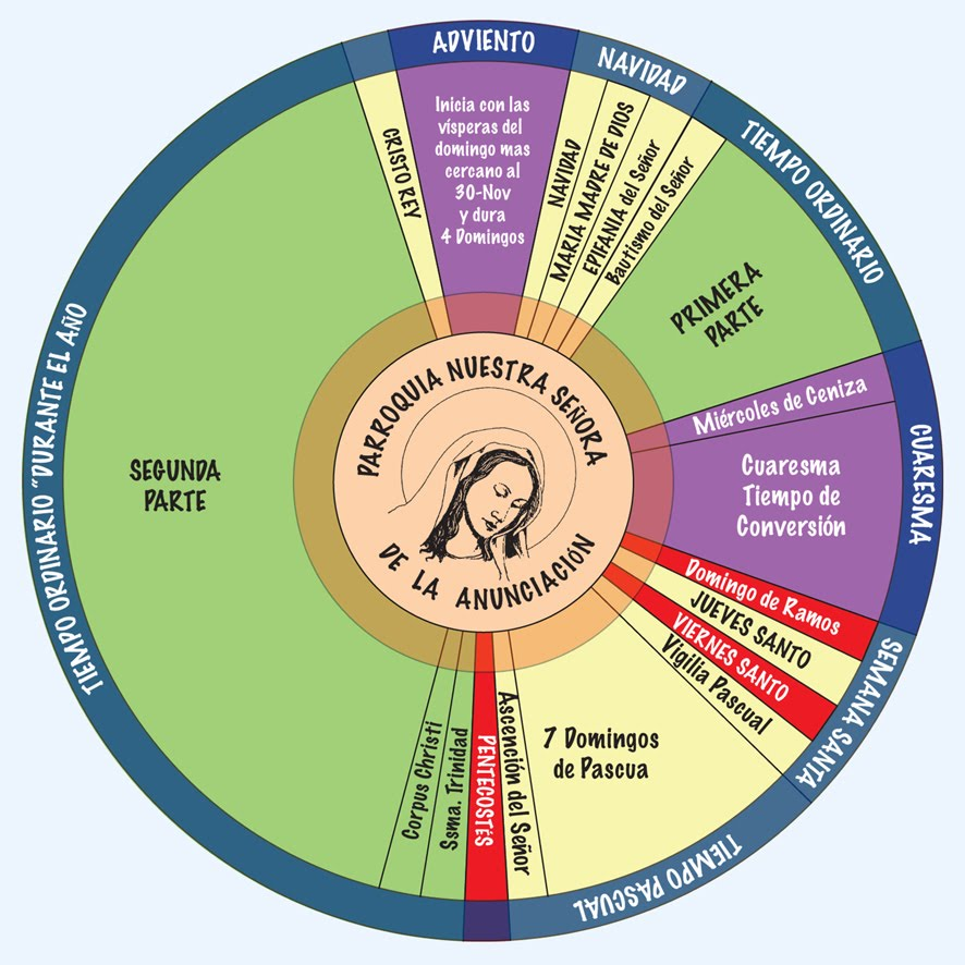 Search results for calendario del a o lit rgico for Calendario 2015 ministerio del interior