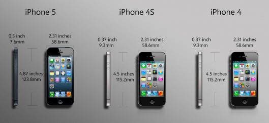 iphone 5 vs iphone 6 actual size