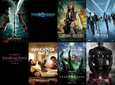 Arti Rating Dalam Film Bioskop